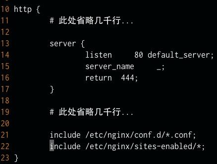 nginx-no-ip-access-config