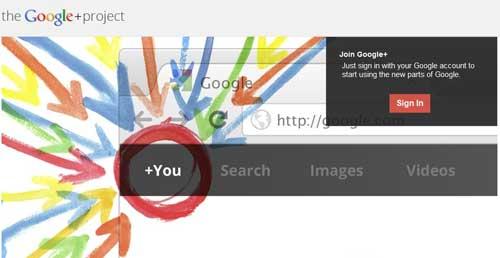 Google Plus(+)